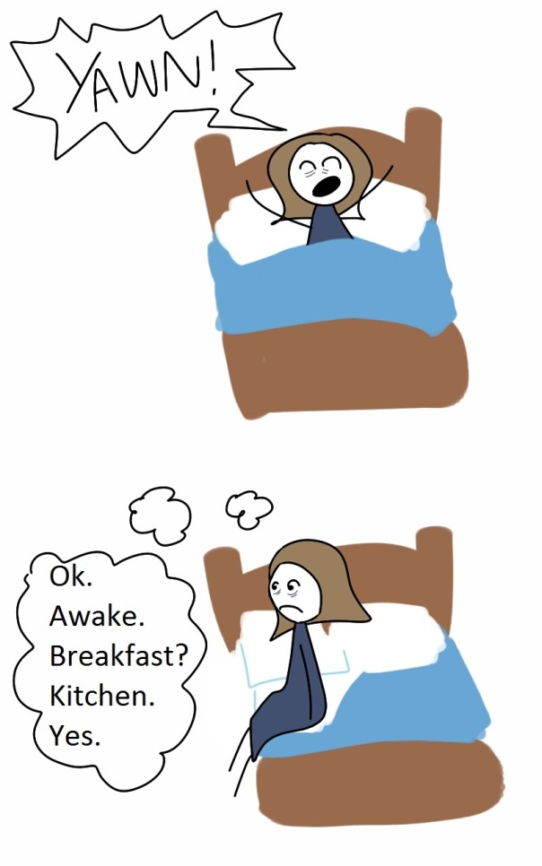 1fatigue