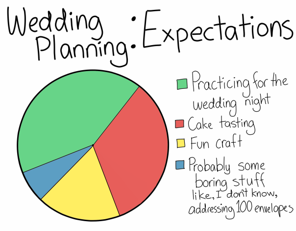 weddingplanning1