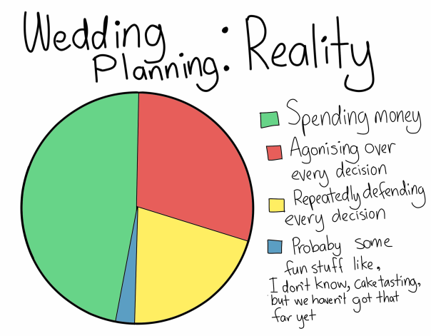 weddingplanning2