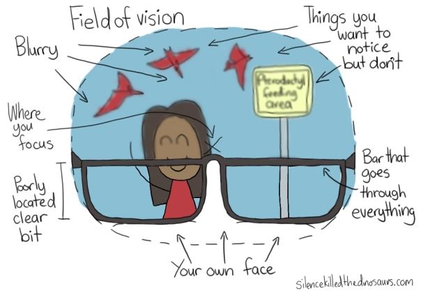 field of vision narrow frame glasses