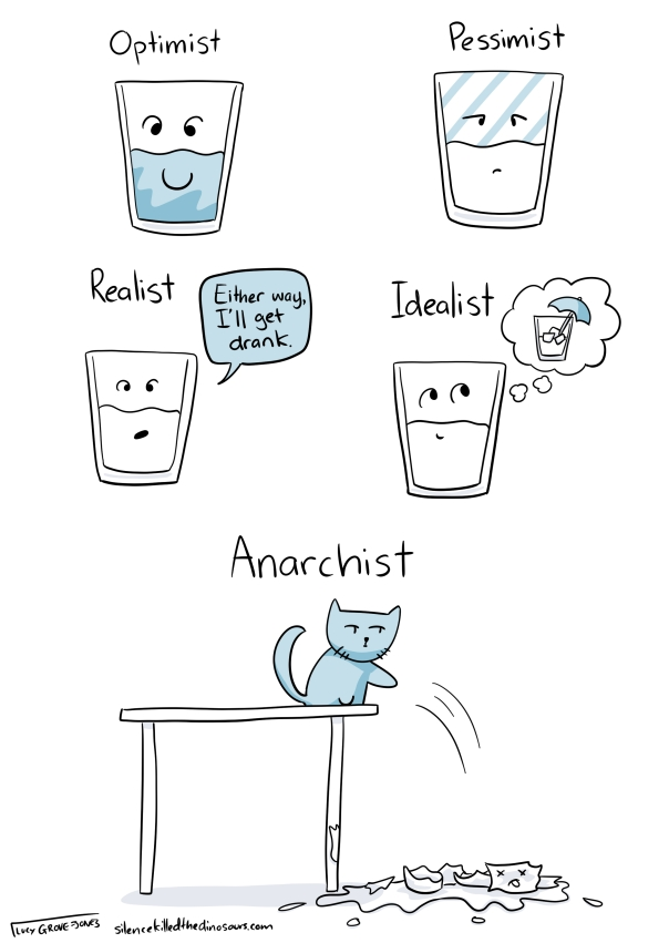 "Optimist: smiling glass half full. Pessimist: sad glass half empty. Realist: Half-glass saying ""Either way, I'll get drank."" Idealist: Glass dreaming of having ice and an umbrella. Anarchist: cat pushing glass off table."