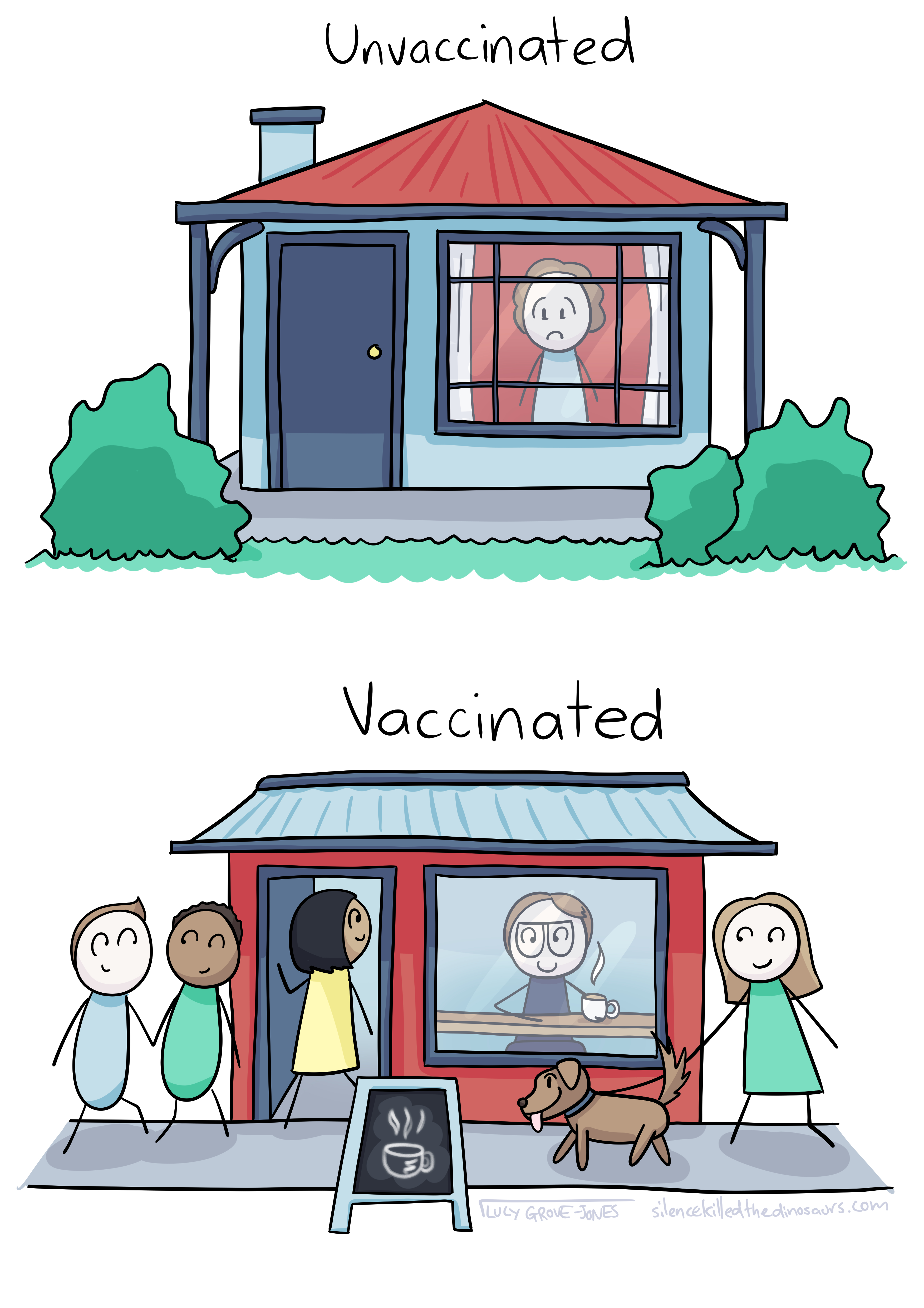 2 panels. Unvaccinated: a lone person looking out the window of a home. They are sad. Vaccinated: I sit in the window of a bustling cafe while drinking coffee. Everyone is happy.